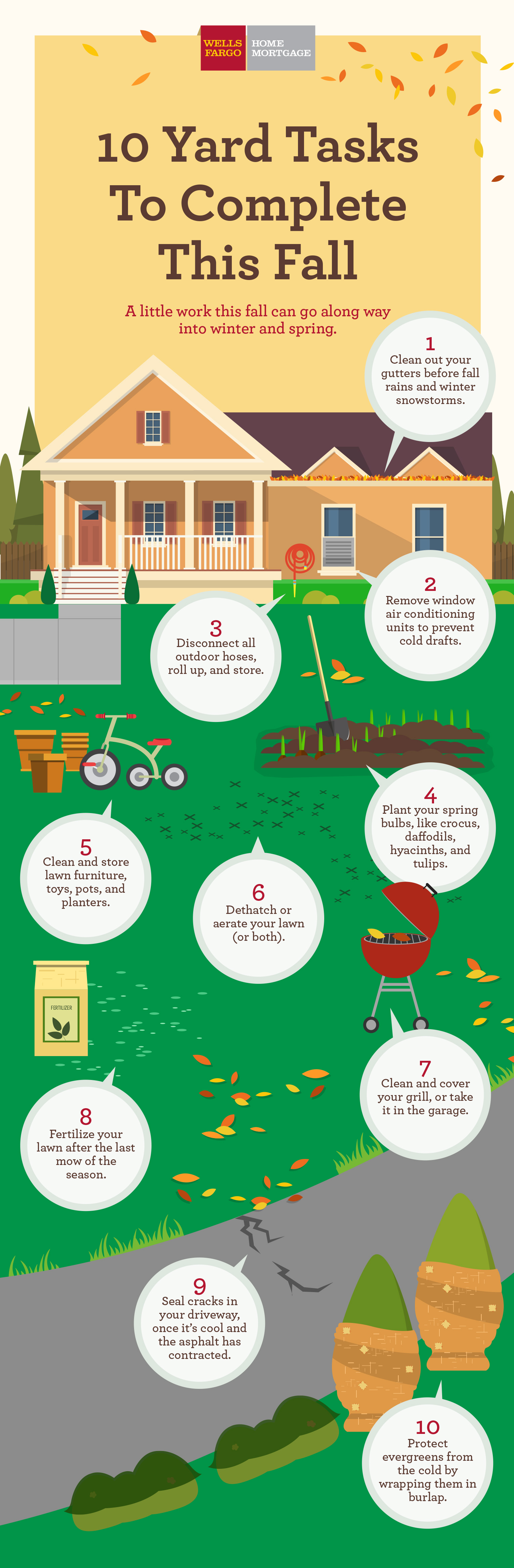 10 yard tasks to complete this fall: 1, clean out your gutters before fall rains and winter snowstorms; 2, remove window air conditioning units to prevent cold drafts; 3, disconnect all outdoor hoses, roll up, and store; 4, plant your spring bulbs, like crocus, daffodils, hyacinths, and tulips; 5, clean and store lawn furniture, toys, pots, and planters; 6, dethatch or aerate your lawn (or both); 7, clean and cover your grill, or take it in the garage; 8, fertilize your lawn after the last mow of the season; 9, seal cracks in your driveway, once it's cool and the asphalt has contracted; 10, protect evergreens from the cold by wrapping them in burlap.